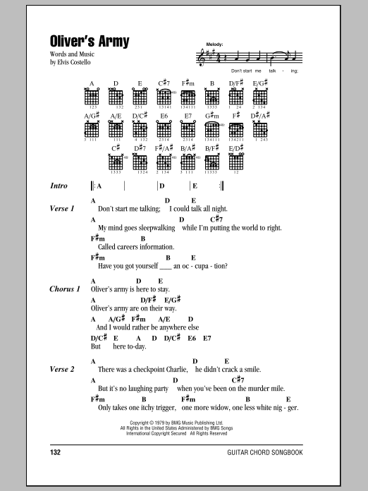 Elvis Costello Oliver's Army sheet music notes printable PDF score