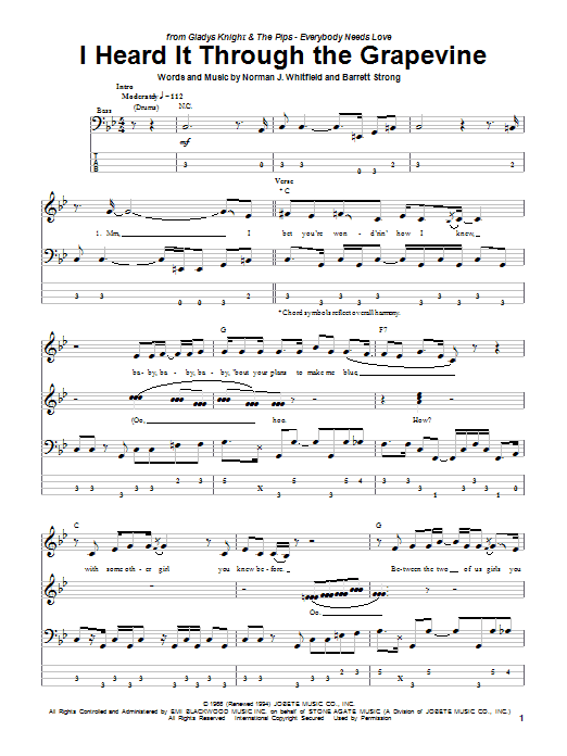 Gladys Knight & The Pips I Heard It Through The Grapevine sheet music notes and chords. Download Printable PDF.