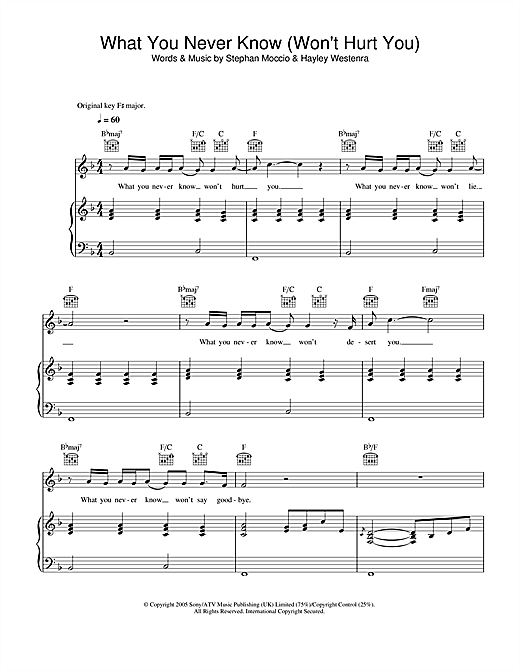Hayley Westenra What You Never Know (Won't Hurt You) sheet music notes printable PDF score