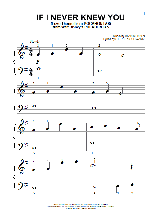 Jon Secada and Shanice If I Never Knew You (Love Theme from Pocahontas) sheet music notes printable PDF score