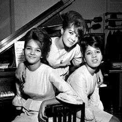 The Ronettes Frosty The Snowman Sheet Music and Printable PDF Score | SKU 105648