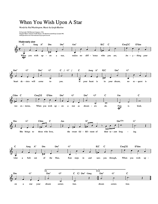Cliff Edwards When You Wish Upon A Star (from Disney's Pinocchio) sheet music notes printable PDF score